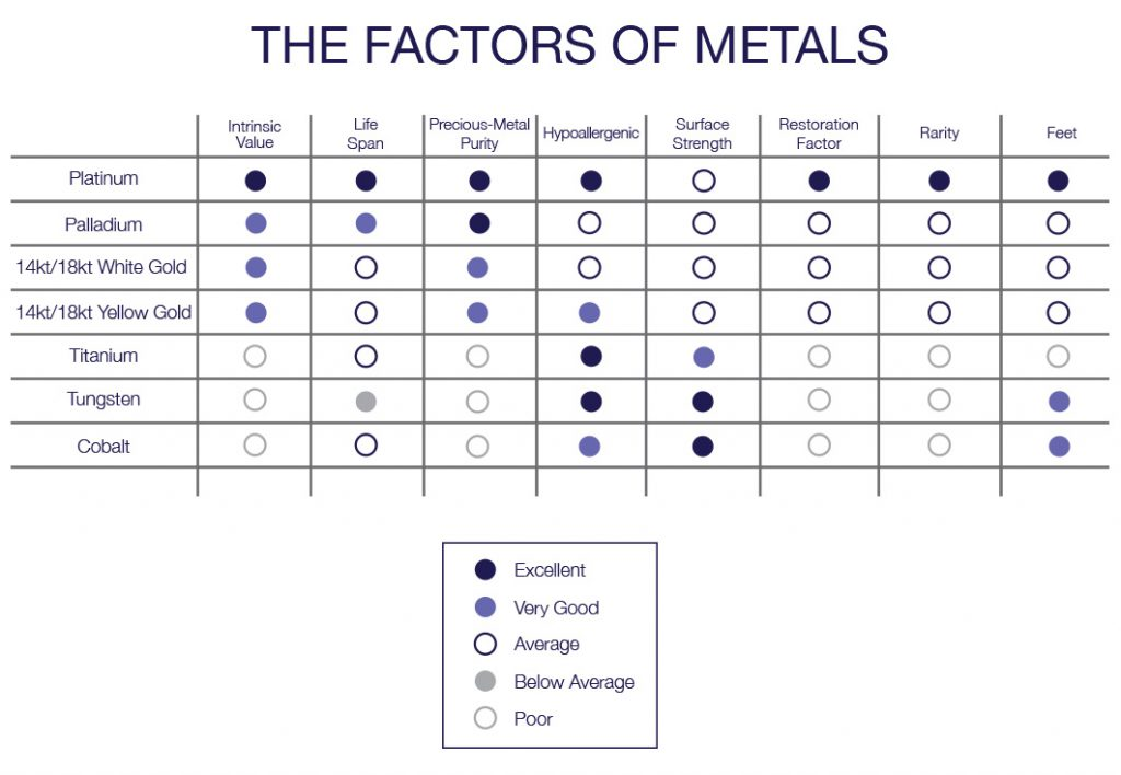 qualities of metals